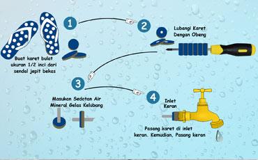 Keran Hemat Air Wudhu | EcoMasjid