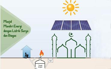Listrik Surya dan Biogas